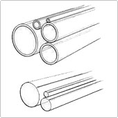 Extruded Acrylic Rods & Tubes